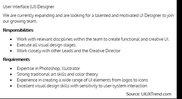 Ui Design Vs Ux Design Vs Interaction Design Uiux Trend