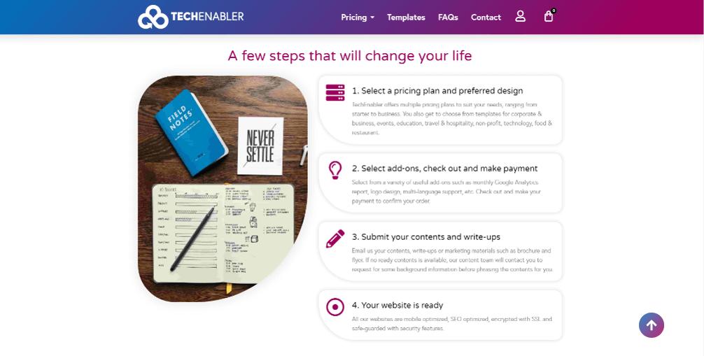 TechEnabler.com